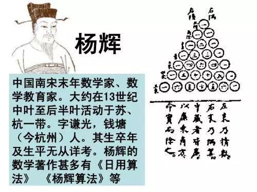 杨辉三角的规律示意图