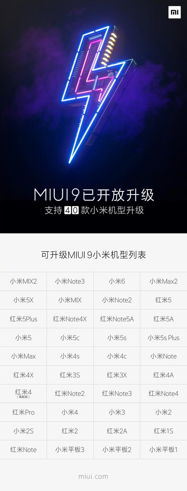 miui9更新最新版