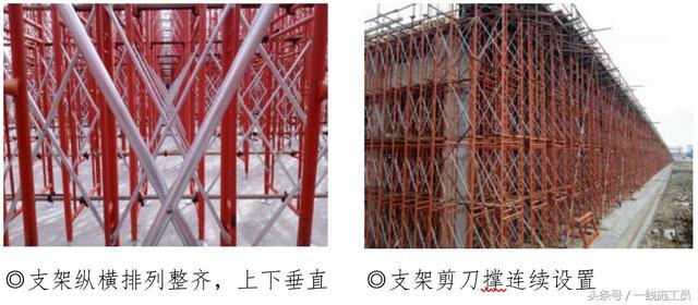 现场施工实例——走进现浇小箱梁满堂支架法的施工现场
