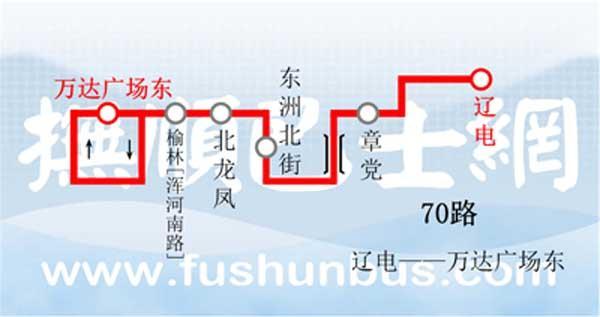 潍坊78路公交车路线图