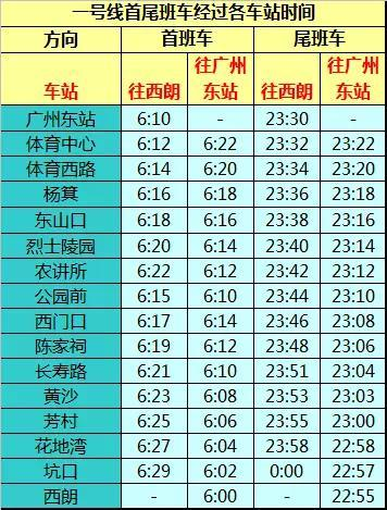 广州地铁4号线黄村-新造短线,线路图加报站_哔哩哔... -bilibili