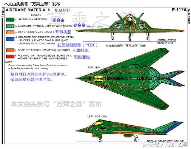 难得一见,美国F-117隐形战斗机原厂技术手册