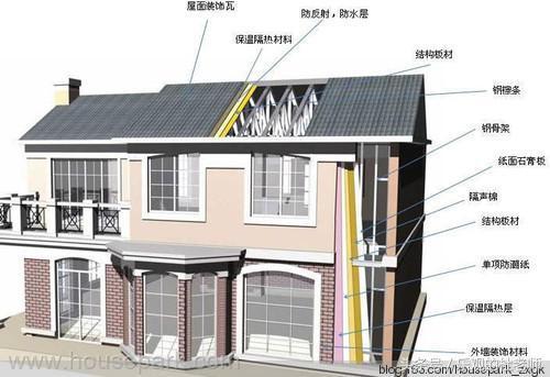 房屋设计图平面图
