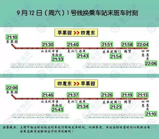 上海1号线