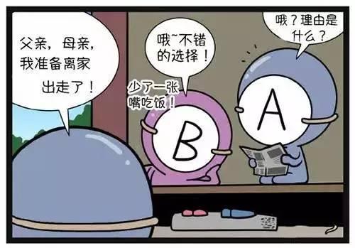 血型漫画:性情多变的AB型血 - 第一星座网