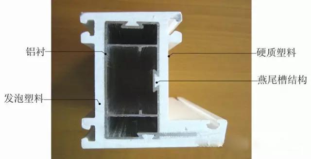 做为新一代的建筑节能门窗 铝塑共挤门窗有何特点?