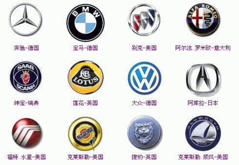 【汽车标志大全】汽车标志及名称|世界汽车车标... _太平洋汽车网