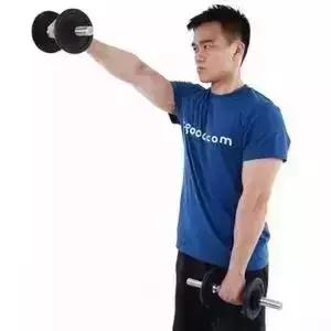 健身动作大全,从上到下锻炼整个身体!