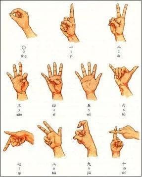英语数字1-10图片