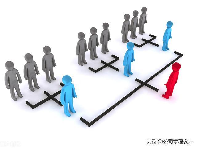 网店企业组织架构