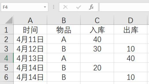 倉庫物品領用登記表