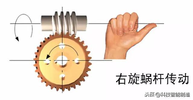 机械传动模型动图