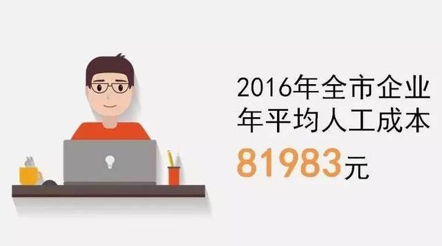 去年杭州最赚钱的工作是什么?