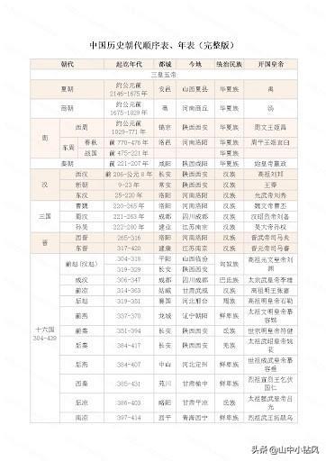 [杂谈] 丰臣秀吉侵略朝鲜史_3g论坛版