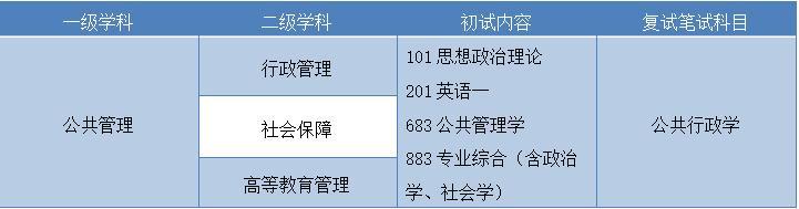 [北京化工大学]北化印象