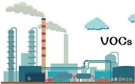 voc在线监测设备厂家浅谈voc的危害-希戈纳(上海)科技有限公司