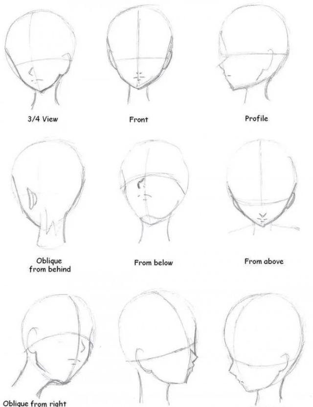 动漫人物的脸型怎么画