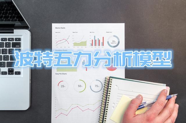 市场分析模型之波特五力模型_手机搜狐网
