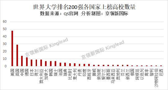 香港中文大学世界排名情况如何呢?-金吉列留学官网