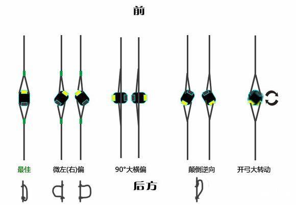 复合弓的窥孔偏转问题汇总和解决方案思路