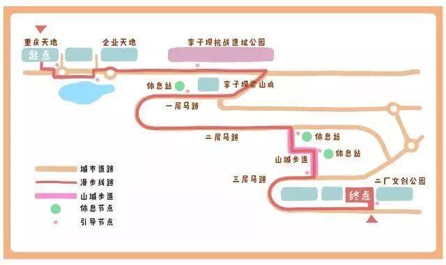 重庆五日游,超级实用的旅游攻略-第7张图片