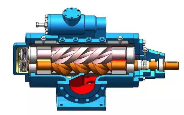 螺杆泵基础知识,你都了解吗?