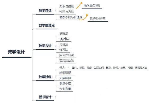 教师资格证证明模板_出国留学网