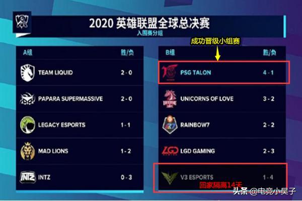 V3赛前放话碾压LGD,结果上单被打崩,赛后发文表示有阴影