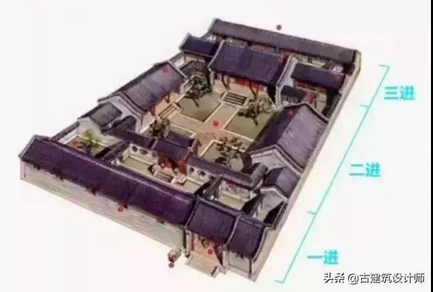 北京四合院图片大全图