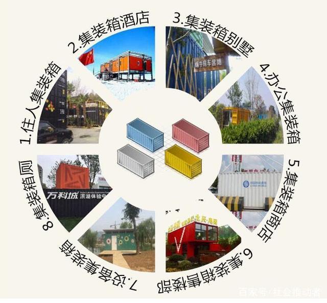 南阳集装箱公司