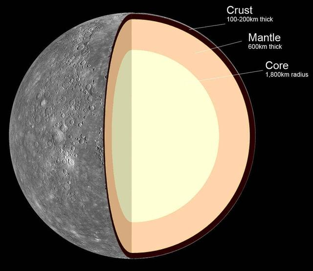 太阳系八大行星系列之一:水星-第2张图片-IT新视野