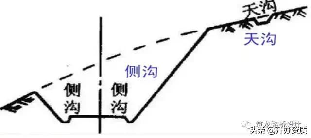 路基高边坡专项防护方案- 豆丁网