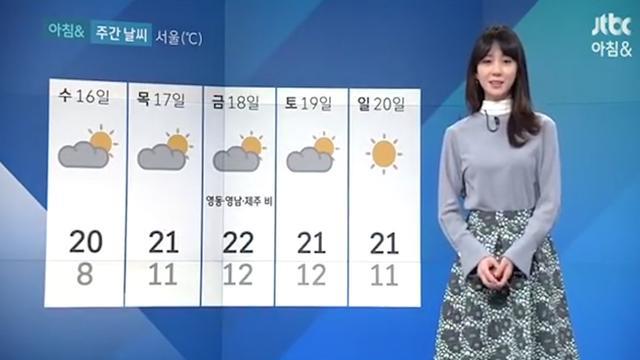 韩国性感女主持发烧疑患肺炎,录制中途离场送医,节目停播百人被隔离