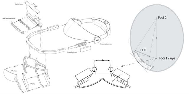 Leap Motion 的 AR 头显曝光,离钢铁侠视角又近了一步