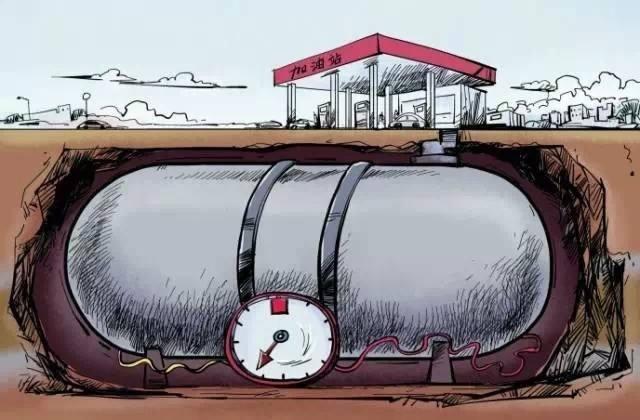 河北衡水双层储油罐 SF双层罐 加油站埋地卧式油... - 中国供应商