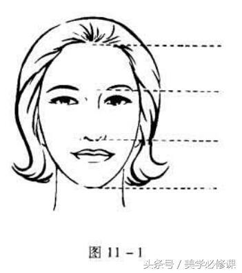 卷发型设计与脸型搭配