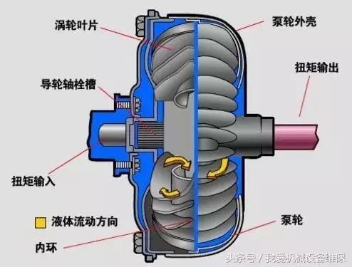 轴承拉马工具