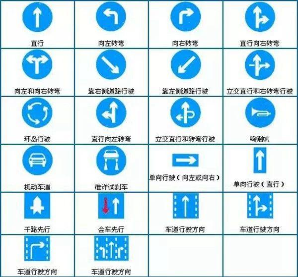 2017最新交通标志