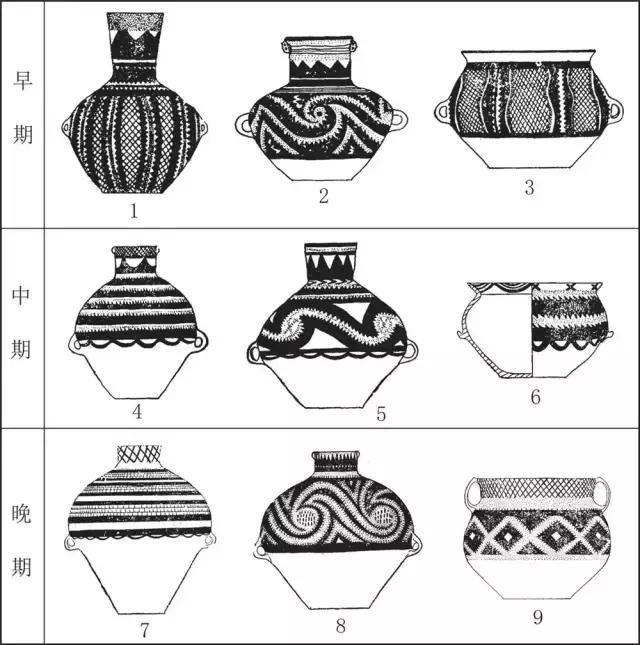 马家窑文化半山期锯齿纹彩陶溯源