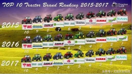拖拉机品牌大全-中国品牌网