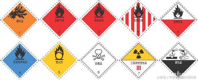 危化品标示警示标识警告靠近禁止注意安全_商品素材网