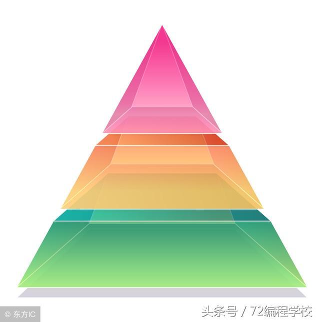 杨辉三角手抄报大全
