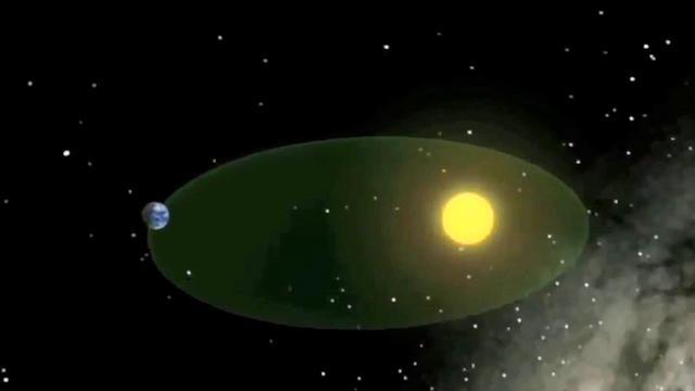 地球公转轨道是什么样子的?
