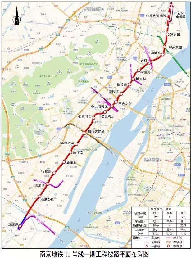 天津地铁11号线最新公布21座站点!看看是不是经过你家!