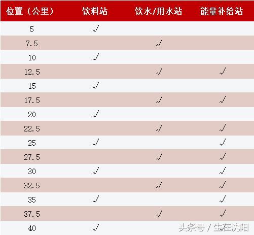 沈阳马拉松官方网站