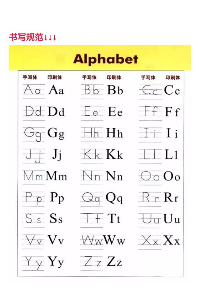 26个英文字母的书写笔顺doc下载_爱问共享资料