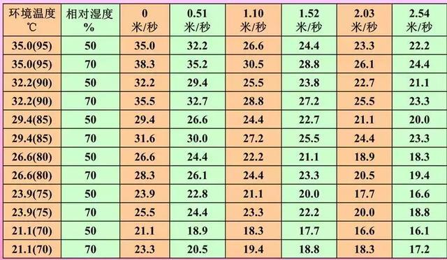 养殖风机 鸡舍风机潍坊科坤农牧设备有限公司