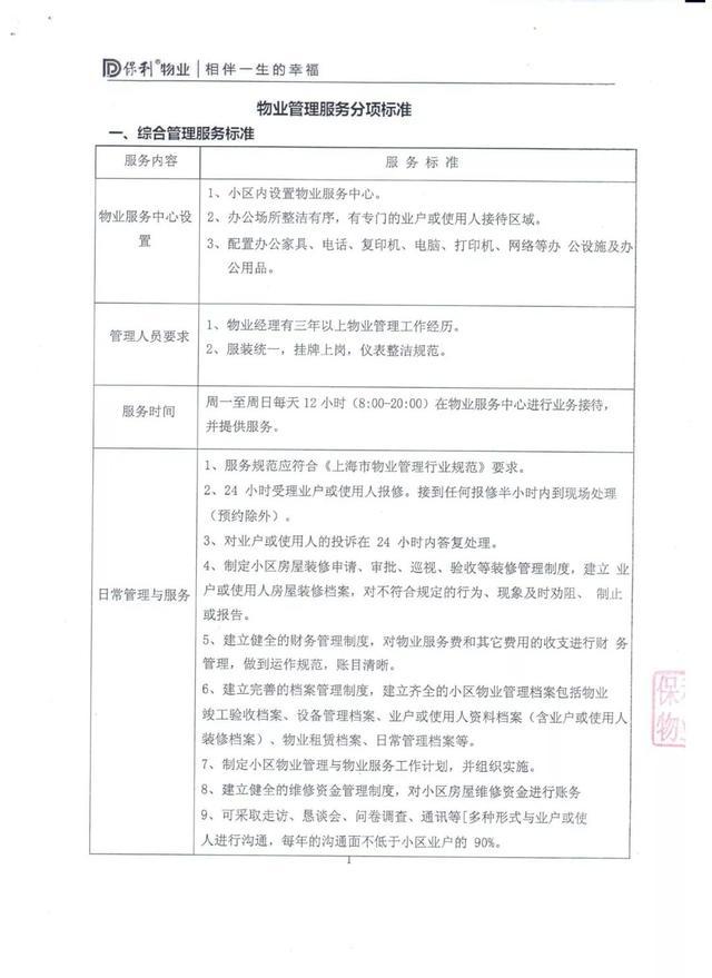 """「物业公告」关于""""2018年百日文明创建""""的重要通知"""