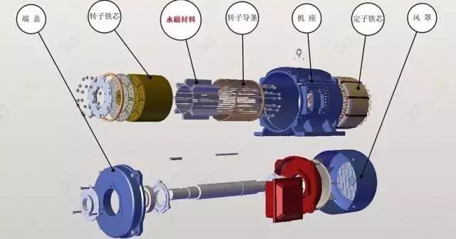 变频永磁同步电机-高速/低速永磁同步电机-永磁同步伺服电机-...