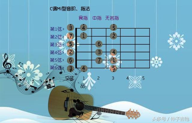 小星星吉他指彈